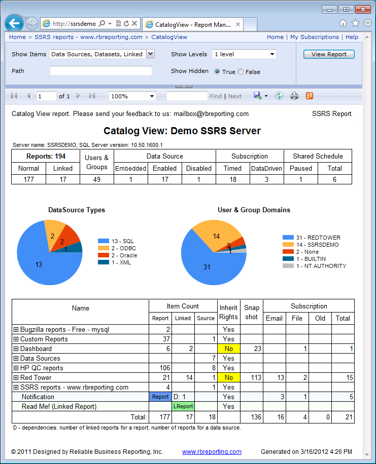 Reliable Business Reporting, Inc  - SSRS Catalog View report