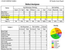defect report template xls - reliable business reporting inc hp quality center