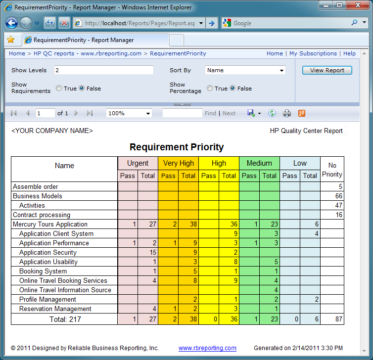 Reliable Business Reporting Inc Hp Quality Center