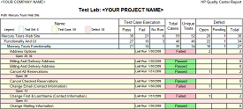 Test Lab Report